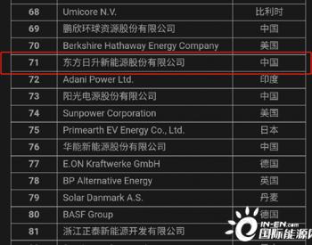 双料大奖 东方日升荣获全球新能源企业500强及科技创新企业<em>50强</em>