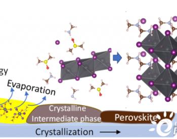 好消息!钙钛矿电池规模化生产取得新进展