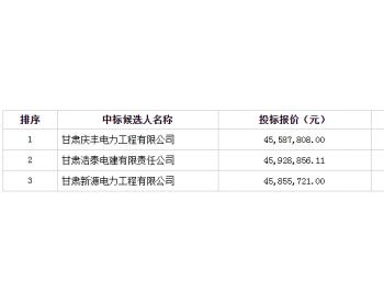 中标 中广核甘肃瓜州14兆瓦光伏发电<em>项目EPC</em>总承包中标候选人公示