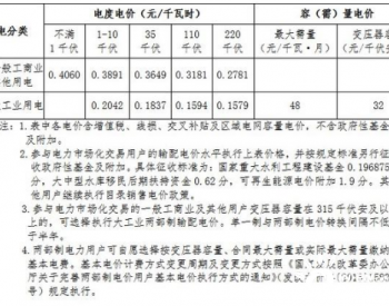北京2021年将下调非居民电价
