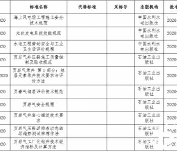 国家能源局批准502项能源行业标准(附标准目录)