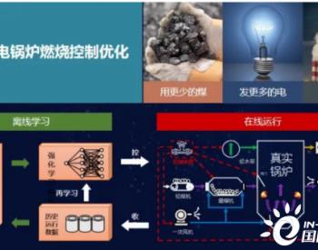数字化电厂的又一典范,国家能源河北廊坊热电