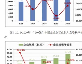 2020全球新能源<em>企業</em>500強分析