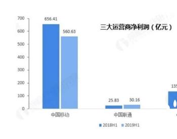 """5G基站成了""""电老虎""""!商业模式探索更为关键"""