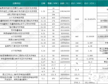 协鑫1608MW、天合970MW、<em>江山控股</em>440MW......11家上市公司光伏电站出售盘点!