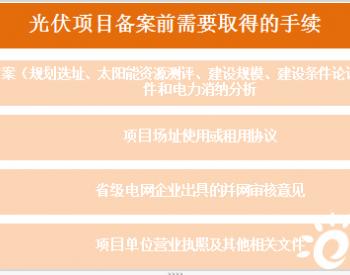 最新:光伏项目开发前期所需手续清单