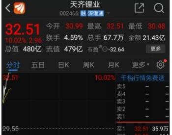 涨停!天齐锂业14亿美元引战投,财务风险化解!