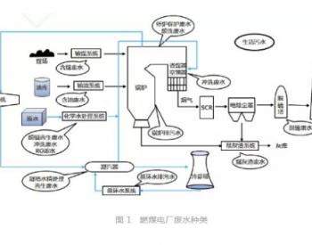 <em>燃煤</em>电厂工业废水零排放<em>技术</em>研究