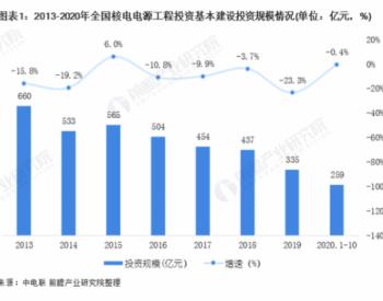2020年中国核电行业市场现状和发展前景预测 有序稳妥推进核电建设