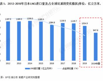 2020年日本<em>LNG</em>接收站行业市场现状及竞争格局分析 数量及规模均位居全球首位