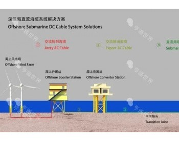 全球首根采用90℃绝缘材料 ±535kV柔性直流海缆通过试验!
