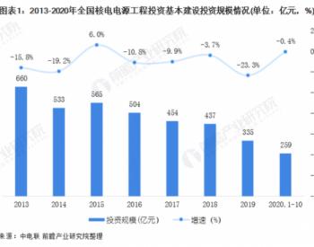 2020年中国<em>核电</em>行业市场现状和发展前景预测 有序稳妥推进<em>核电</em>建设