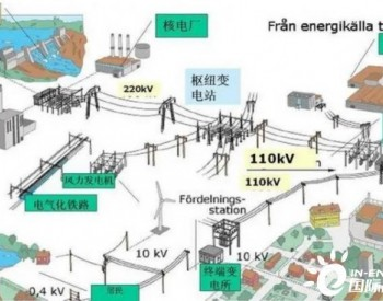 智能电网有望成为可再生能源革命破局关键