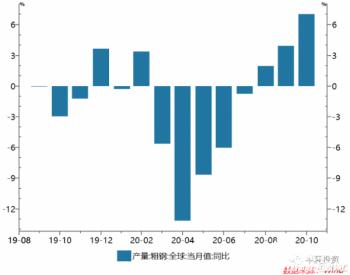 市场分析   铁矿为什么加速上涨?