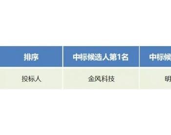 中标丨金风科技中标辽水清能辽宁昌图三江口99.2MW风电机组采购