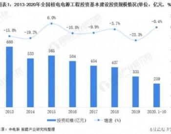 2020年中国<em>核电</em>行业市场现状和发展前景预测