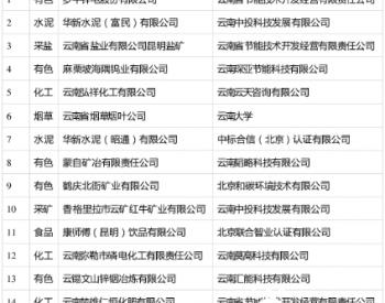 15个入选!云南省2020年度<em>工业节能诊断</em>优秀案例名单公布