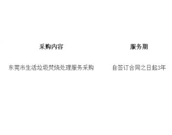 招标 | 超2.5亿 广东省东莞市生活<em>垃圾焚烧处理</em>服务采购项目公开招标公告
