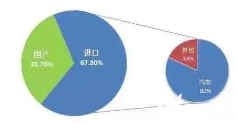 鸿图新能源资讯平台新能源汽车火热的背后,是重塑世界能源格局的中国宏图