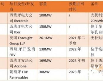 光伏风电储能各1GW,西班牙将举行3GW可再生能源拍卖