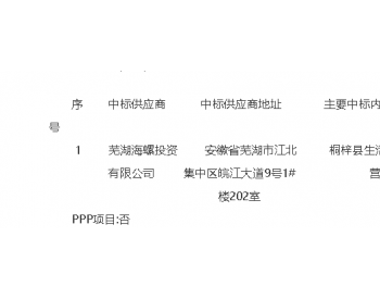 中标 | 贵州桐梓县<em>生活垃圾焚烧发电</em>项目特许经营许可采购项目中标(成交)公告