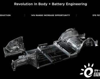 回顾电池日,特斯拉将助力世界向可持续能源的转变