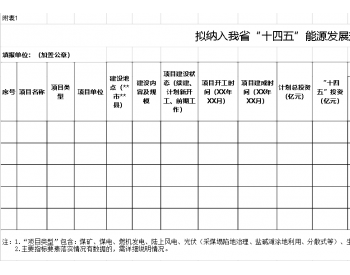 """山东济南发布关于报送拟纳入""""十四五""""能源发展规划重大项目的通知"""