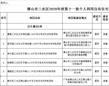 广东省佛山市三水区公布2020年第十一批<em>居民分布式光伏</em>发电项目备案结果