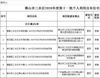 广东省佛山市三水区发改局关于2020年第十一批<em>居民分布式光伏</em>发电项目备案结果的公告