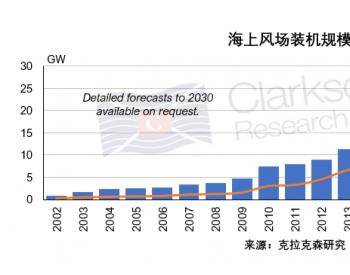《海上可再生能源&海上风电》专题报告——下一个十年的海上风电行业