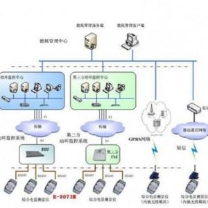 电力能耗监测管理系统