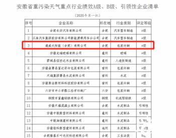 通威<em>太阳能</em>合肥公司获评安徽省重污染天气重点行业绩效A级企业