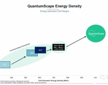 谈谈最近比较热门的固态电池