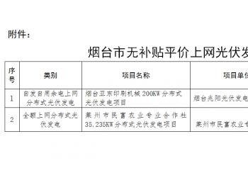 山东省烟台市公布12月第2批无补贴平价上网光伏发电项目