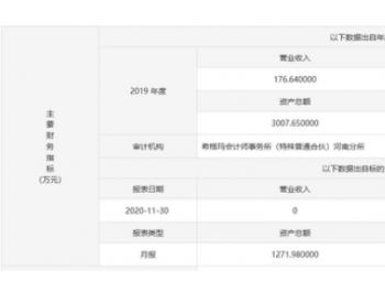 <em>永煤控股</em>清仓转让旗下石油公司65%股权,底价788.8万元