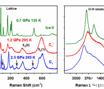 中国科学院合肥物质科学研究院发现新型<em>氢水化合物</em>