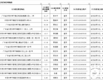 广东<em>东莞</em>常平供电服务中心居民家庭分布式<em>光伏</em>项目备案资料清单