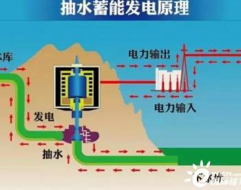 我国抽水蓄能电站发展前景广阔