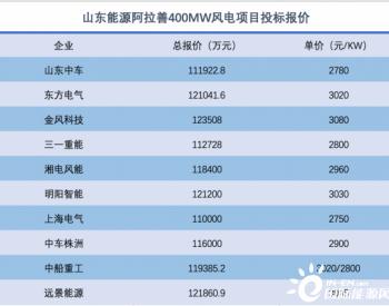 2780元/KW刷新3MW低价记录,风机价格战持续升温!