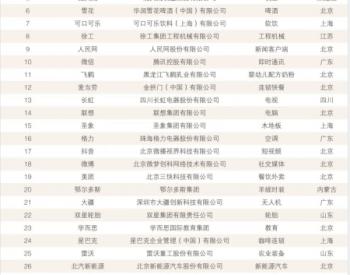 """2020年中国品牌""""奥斯卡""""出炉,<em>通威</em>荣获新能源行业NO.1"""