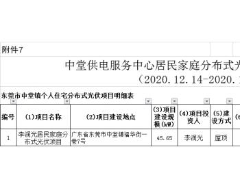 广东东莞中堂镇经发局发布(第二期)居民分布式光伏项目备案的复函