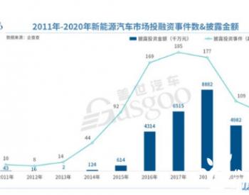 再见2020 过去一年 我国新能源汽车市场融资总金额首破千亿