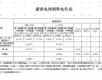 内蒙古发改委关于<em>蒙西电网</em>2020-2022年输配电价和销售电价有关事项的通知