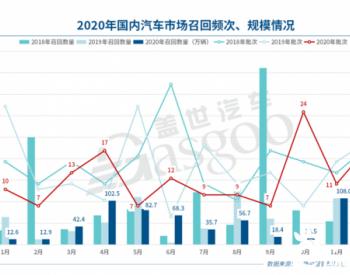 2020年召回678万辆|燃油泵故障占四成;新能源车召回同比增162%