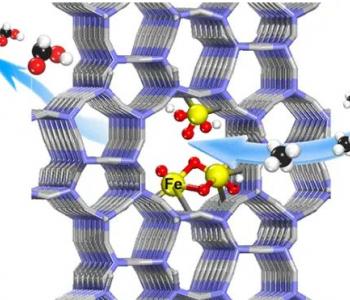 <em>科研</em>人员实现甲烷低温高效直接催化转化制甲酸