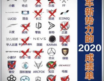 盘点2020:造车新势力的年度销量成绩单