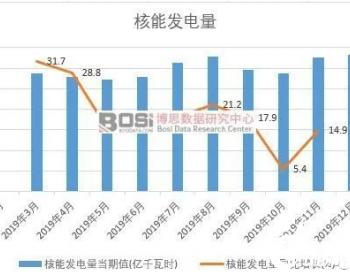 2019年中国<em>核能发电量</em>季度统计