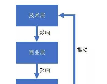 综合能源服务里,综合的含义是什么?