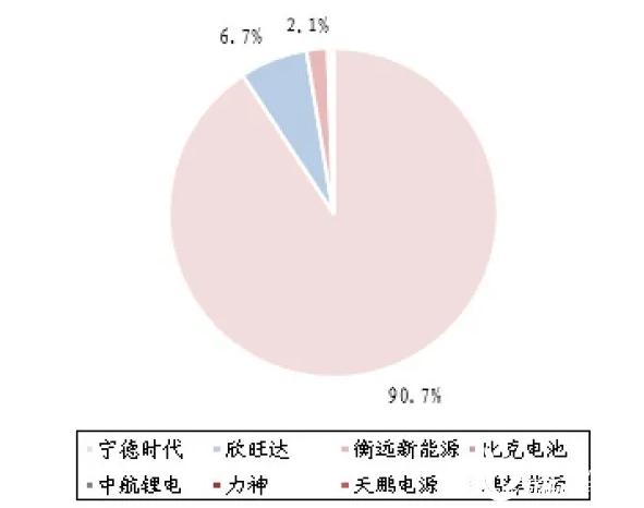 """鸿图新能源资讯平台对决比亚迪,吉利汽车不想""""单押""""宁德时代"""