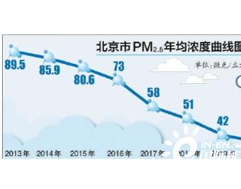 大气治理北京实践:一天一天争取来的好天气